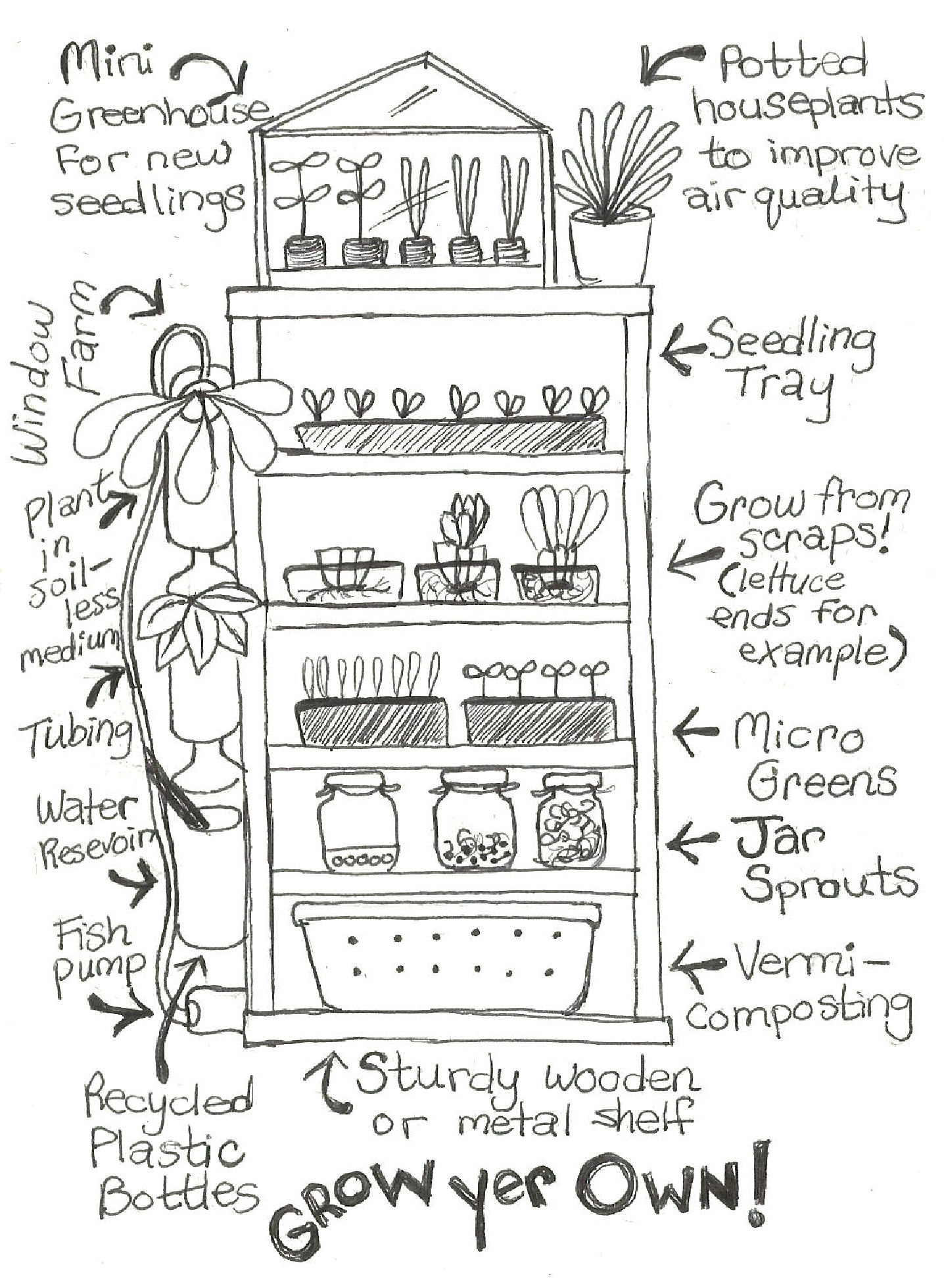 The greenhouse collective - Indoor Growing Shelf